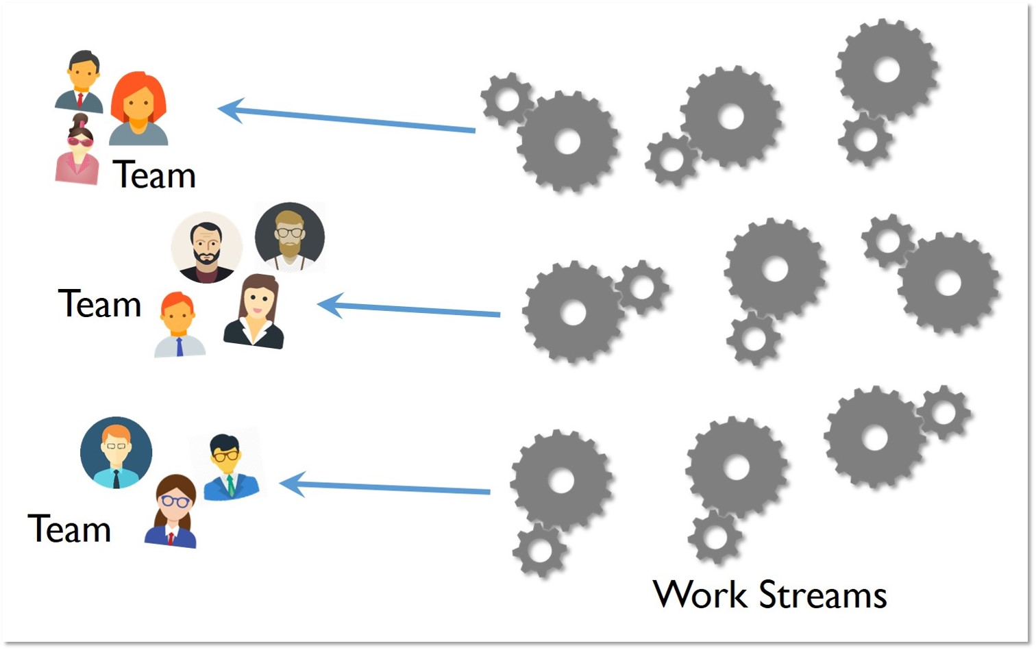 Work to Teams